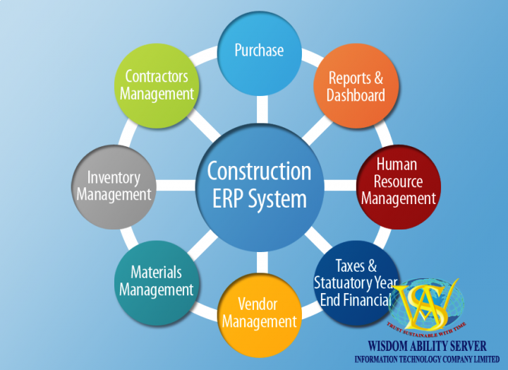 Construction ERP diagram